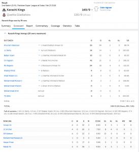 Karachi Kings Result M2