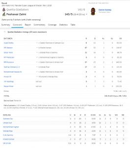 peshawar and quetta result