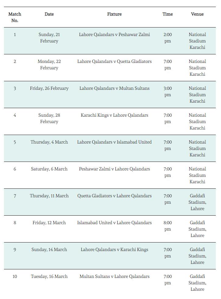 PSL Lahore Qalanadar Schedule 2021